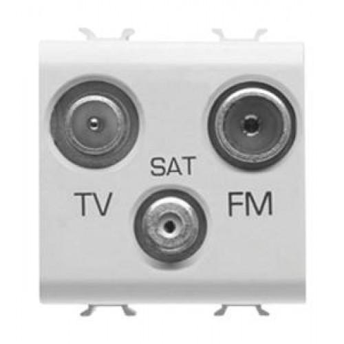 Priza tv sat fm de capat gewiss chorus 2m castel for 2m distribution