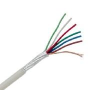 Cablu alarma efractie Lyy(St)Y 10x0.22