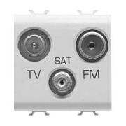 Priza TV-SAT-FM de capat Gewiss Chorus 2M