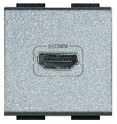 Mufă HDMI aluminiu